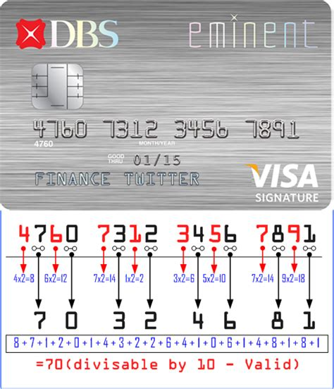 Credit Card Check Digit Formula Cracking 16 Digits Credit Card Numbers What Do They