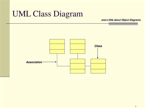 class diagram ppt presentation ppt uml class diagram powerpoint presentation id 5890998