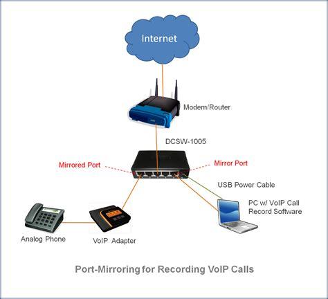 ethernet network diagram network tap usb powered 10 100base t ebay