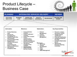 product management and service delivery process