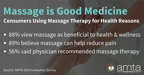 consumers   massage therapy  health reasons