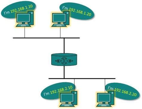 tutorialspoint computer network dcn network addressing