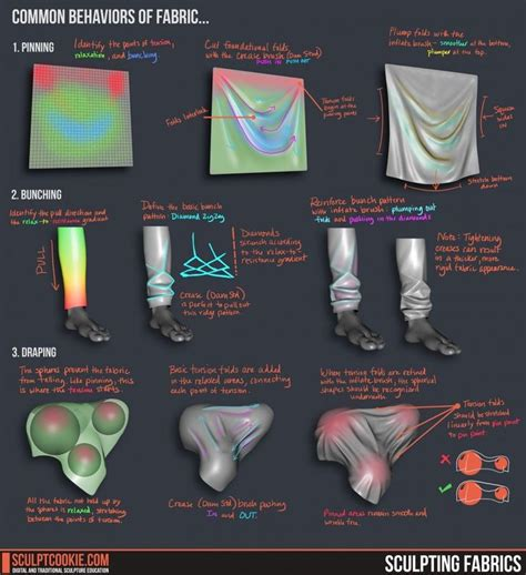 zbrush tutorials best 17 best images about zbrush cloth modeling on pinterest