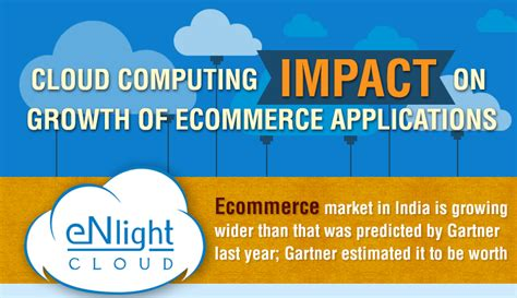 Mba In Cloud Computing In India by Evolution Impact Of Cloud Computing In Indian It