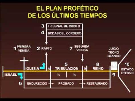 libro los ultimos dias de el plan profetico de los 218 ltimos tiempos pr claudio villarroel parte 1 youtube