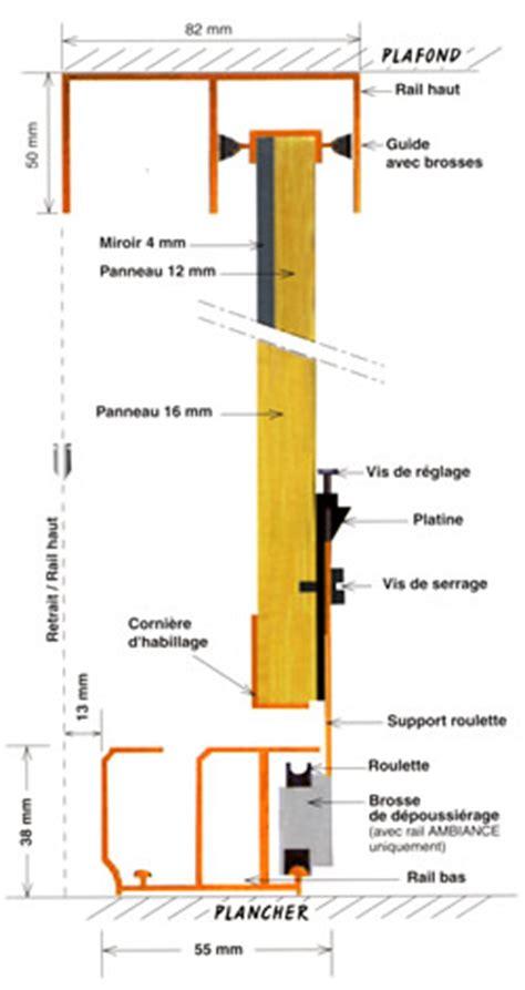 Fabriquer Porte Coulissante Suspendue 3608 by Portes De Placard Coulissantes
