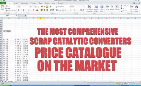 Scrap Catalytic Converters Prices