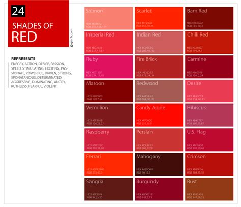 shades of red color palette and chart with color names