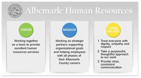 Human Resources human resources home