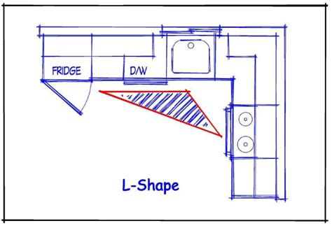 Design A Kitchen Layout Cadkitchenplans Com L Shape Kitchen Layouts