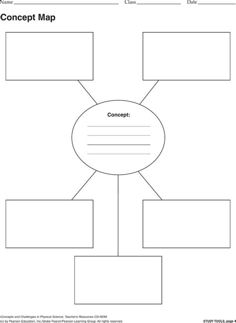 concept map template for word concept map template free premium templates