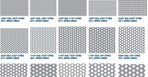 Kawat Las Nikko Steel Rd260 2 6mm daftar harga plat perforated pt nicon steel