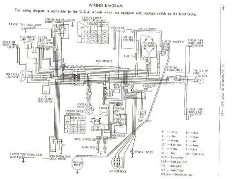 honda cb450 wiring schematic efcaviation