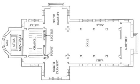 floor plan of a church the middle ages romanesque and gothic teacher ms isabel