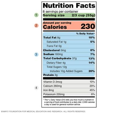 8 facts about carbohydrates reading food labels tips if you diabetes mayo clinic