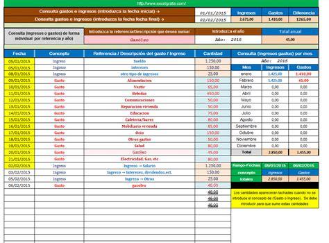 formato de excel para calculo de declaraciones mensuales 2016 plantilla 3 control de gastos e ingresos