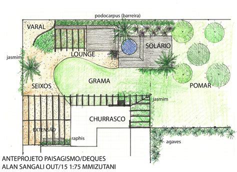 Desenhar Plantas De Casas terra preta paisagismo projetos manuten 231 227 o de jardins