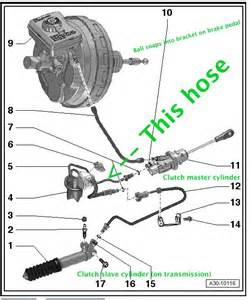 Failure Of Brake System Teardown And Replacement Notes S5 Mt6 Hydraulic Clutch