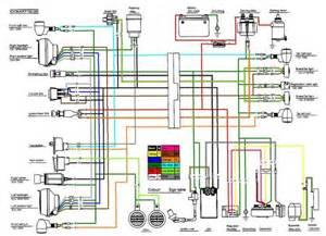 24v e scooter wiring diagram