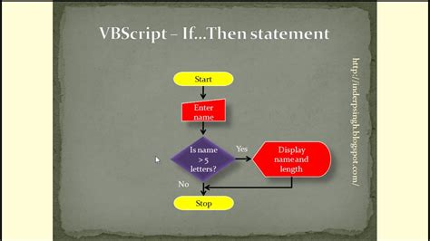 video tutorial vbscript vbscript if then statement tutorial 3 youtube