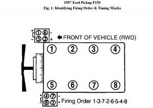 firing order for 1997 f 150 with 4 6 ford autos weblog