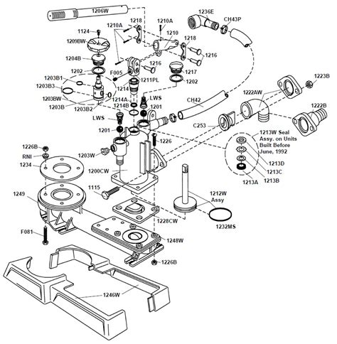 saniflo spare parts diagram toilet seat parts diagram engine diagram and wiring diagram