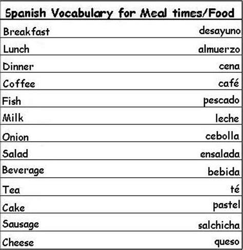 spanish foods list spanish vocabulary vocabulary words and vocabulary on
