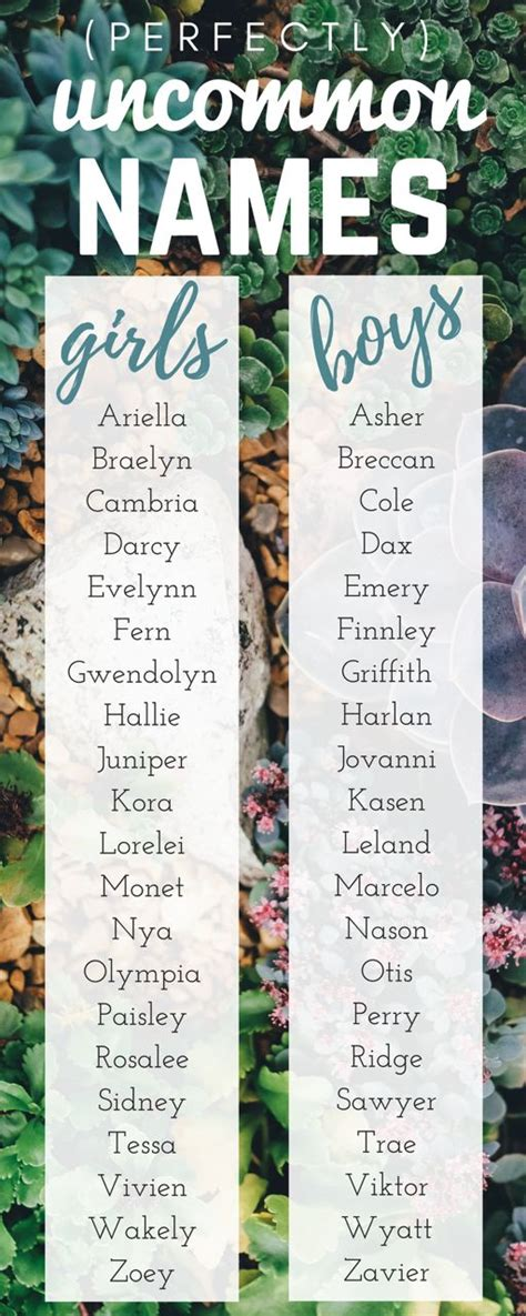 Baby Names 21 Unexplored Ancient Best 25 Names Ideas On