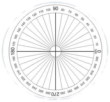 360 degree protractor template printable search results