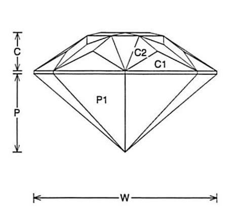 quartz diagram faceting design diagram parity quartz citrine