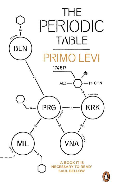 Primo Levi Periodic Table by The Periodic Table Penguin Books Australia