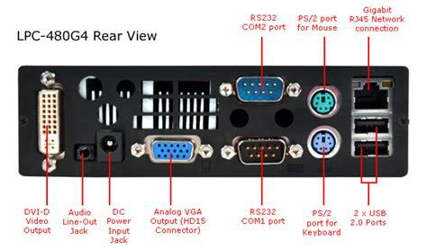 porte pc lpc 480g4 powerful mini pc with four 4 gigabit lan