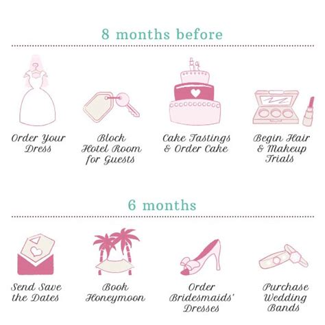 Wedding Belles Wedding Planner by Wedding Bells The Wedding Planning Timeline Conrad