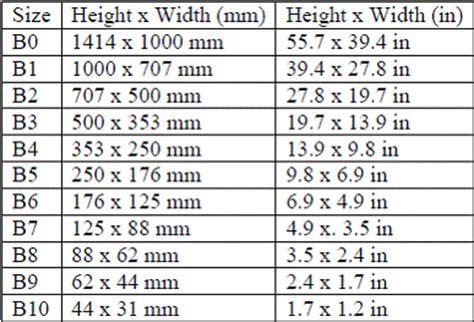 converter inch ke cm bencox maboxz ukuran berat kertas