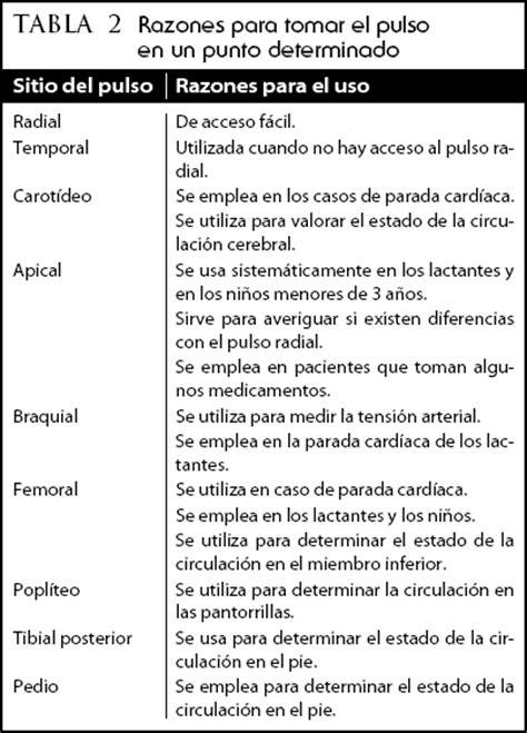Valoracion Cefalocaudal Pdf - xiluscanadian