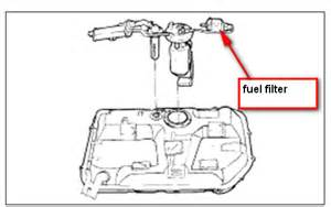 2002 Hyundai Santa Fe Fuel Filter 2003 Hyundai Elantra You Replace A Fuel Filter Fuel Tank