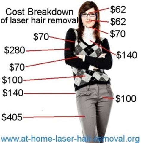 can you get laser hair removal on a tattoo 1000 ideas about laser hair removal prices on