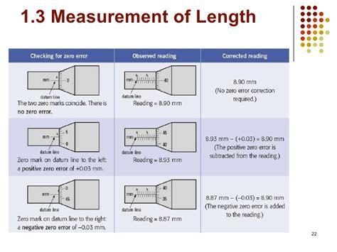 Reading A Micrometer Worksheet by Micrometer Reading Worksheet Worksheets