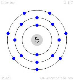 diagram of chlorine atom how would you make a bohr diagram for nacl socratic