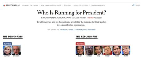 2016 new york democratic presidential primary polls polls stats and parodies the 10 must follow websites of