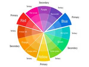 color with a color wheel chart our homework help