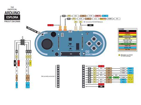 wiring arduino mega 2560 diagram get free image about