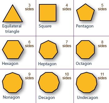 What Is The Name Of A 3d Hexagon Quora - polygon