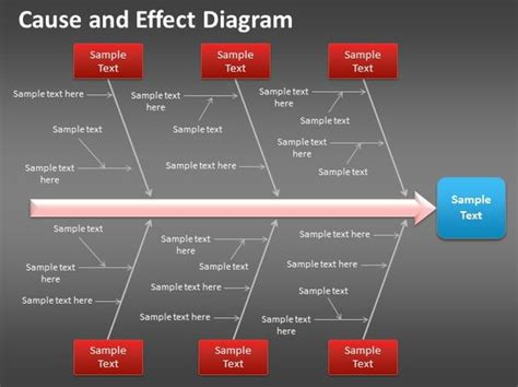 cause and effect diagram template the world s catalog of ideas