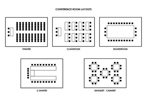 meeting room layout descriptions image detail for some of the conference room layouts