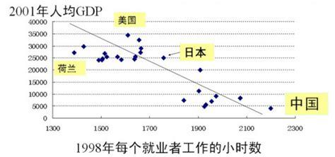 di commercio cinese commercio cinaliano