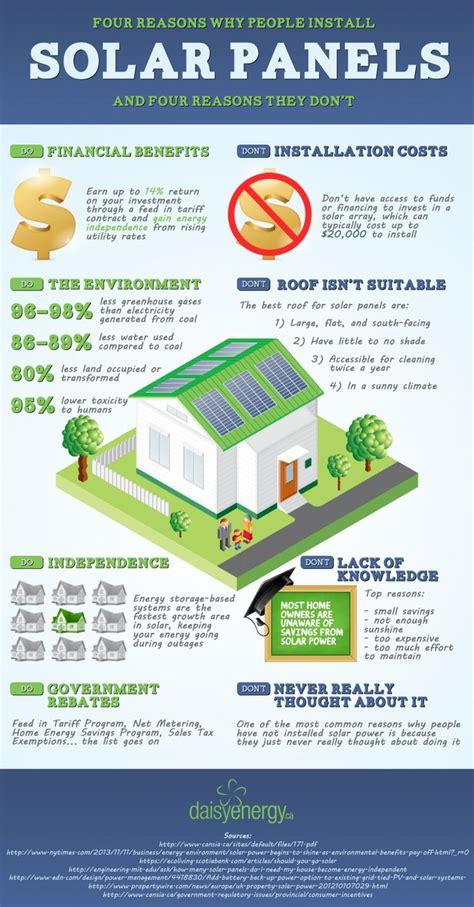 make money installing solar panels best 25 solar energy projects ideas on solar energy panels solar energy and