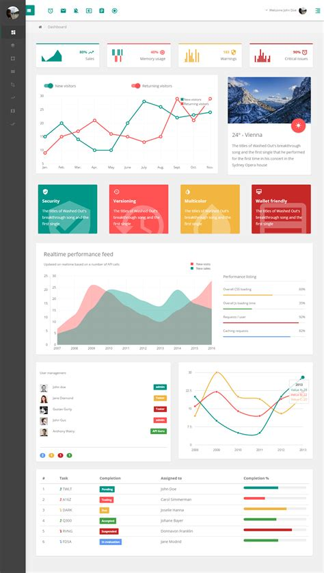 exles templates for bootstrap admin io is premium responsive retina admin dashboard