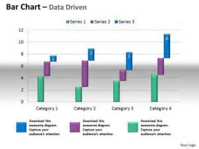 Excel Bar Chart Templates by The Gallery For Gt Financial Abundance