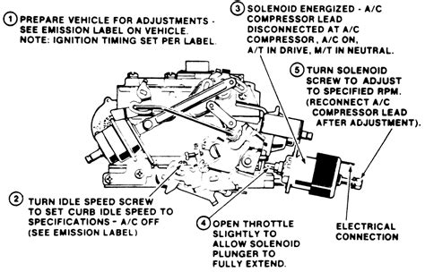 repair guides routine maintenance  tune  idle speed  mixture adjustments